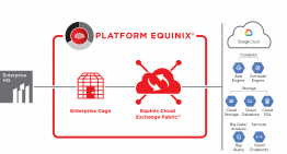 Equinix acquires two data centers in India for $161 million