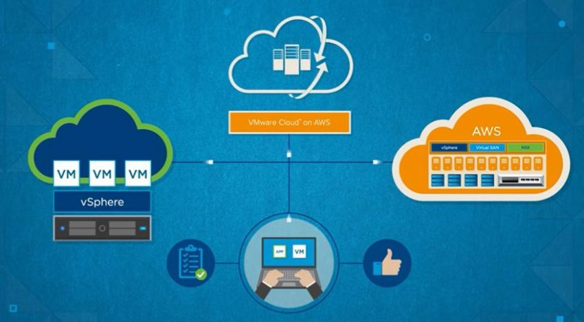 DXC Technology introduces a pay-per-use VMware cloud consumption model on Amazon Web Services (AWS).